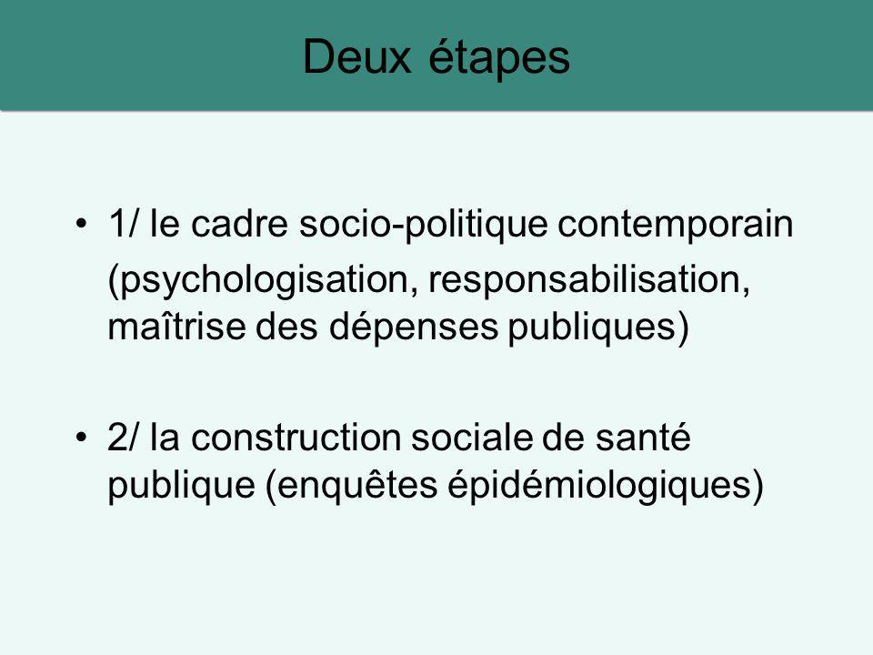 1/ le cadre socio-politique contemporain (psychologisation, responsabilisation, maîtrise des dépenses publiques) 2/ la construction sociale de santé p
