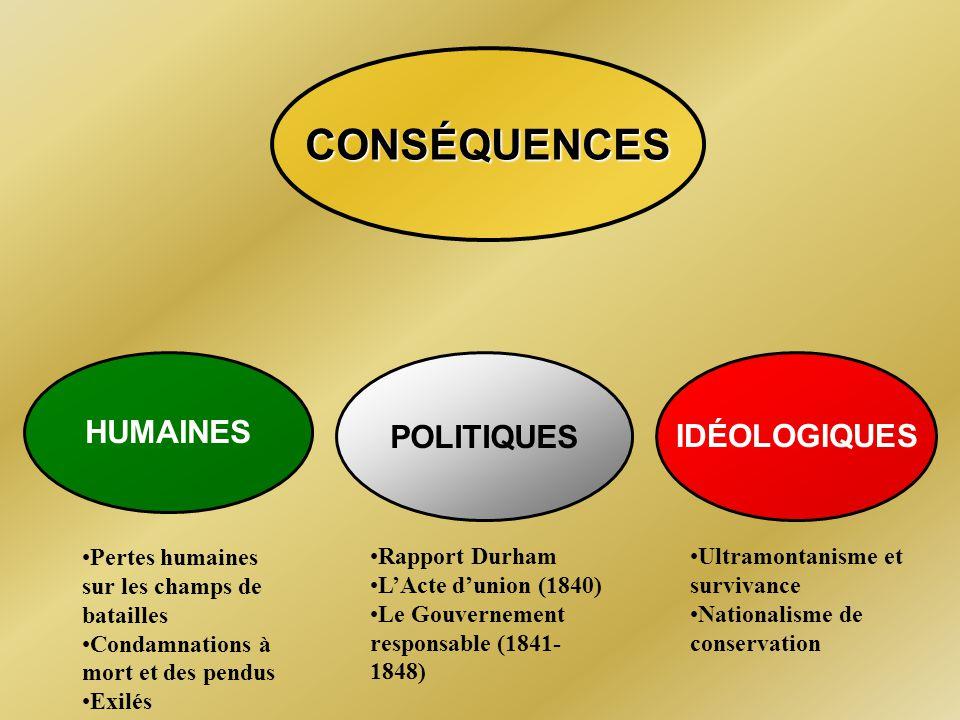 CONSÉQUENCES IDÉOLOGIQUES Ultramontanisme et survivance Nationalisme de conservation