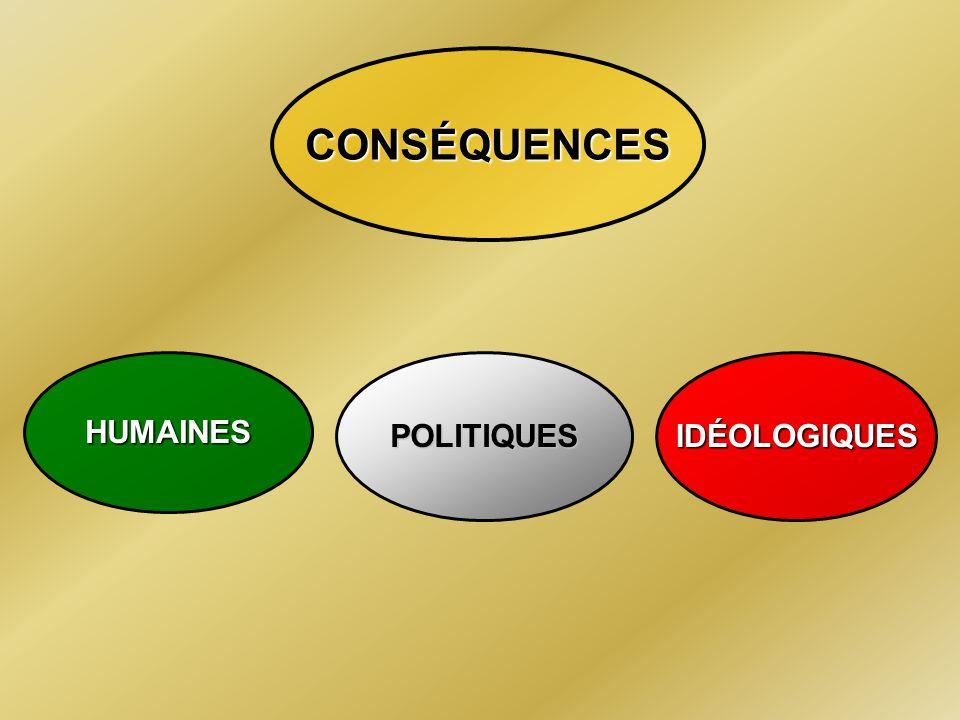 CONSÉQUENCES IDÉOLOGIQUES