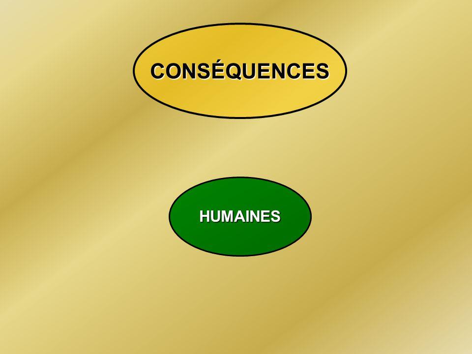 CONSÉQUENCES IDÉOLOGIQUESHUMAINESPOLITIQUES