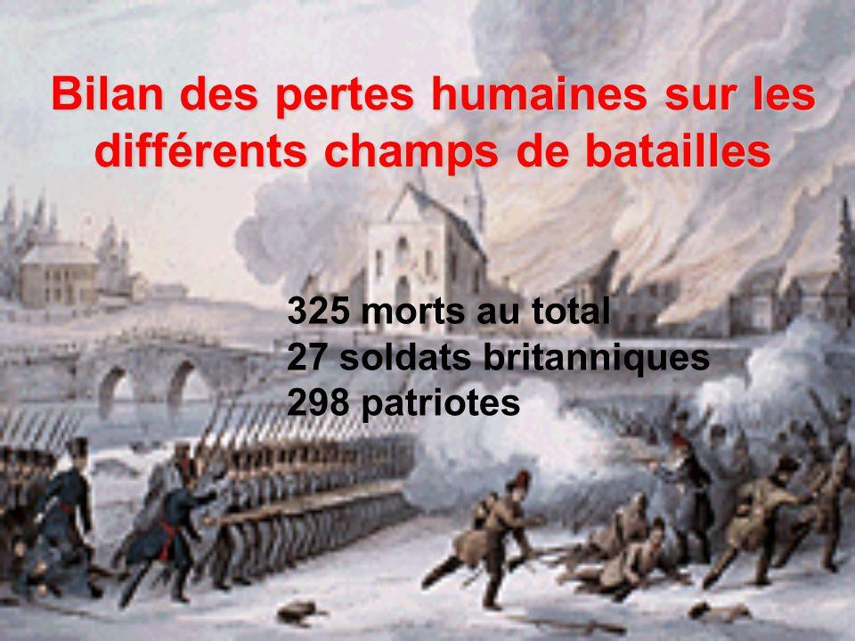 Bilan des pertes humaines sur les différents champs de batailles 325 morts au total 27 soldats britanniques 298 patriotes