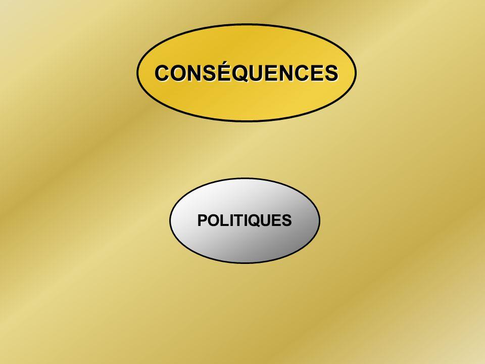 CONSÉQUENCES POLITIQUES