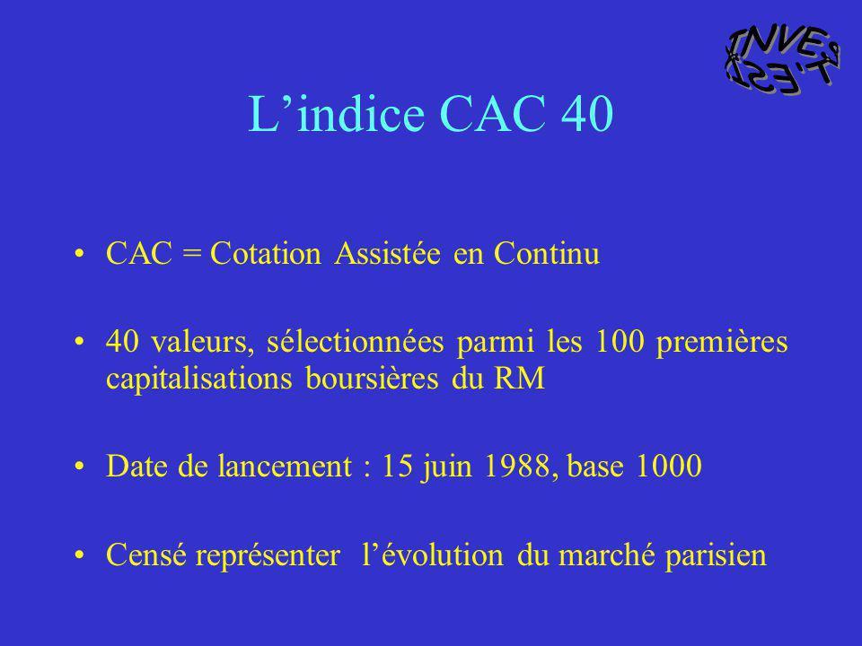 Lindice CAC 40 Indice calculé par pondération des cours par la capitalisation boursière des 40 valeurs qui le composent France Télécom : ~12% du CAC Variation +4% de FT entraîne variation de 0.47% du CAC Valeurs non immuables (cf rôle du Conseil Scientifique) Support de nombreux produits dérivés