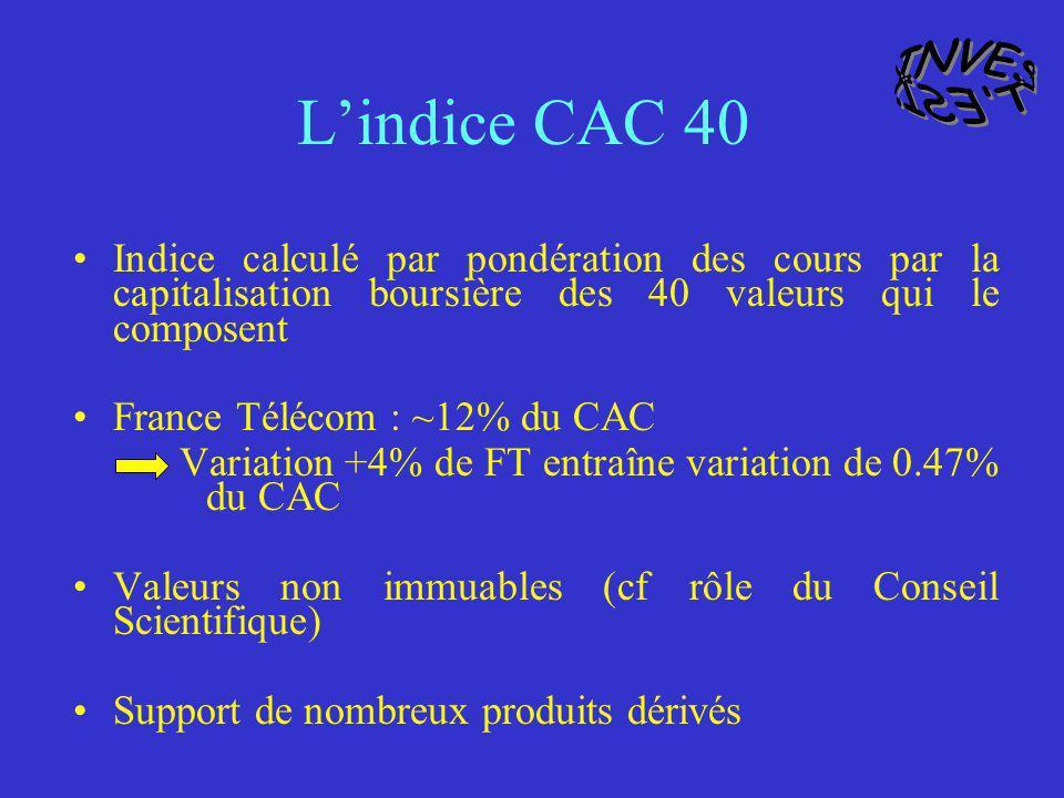 Lindice CAC 40 Indice calculé par pondération des cours par la capitalisation boursière des 40 valeurs qui le composent France Télécom : ~12% du CAC V