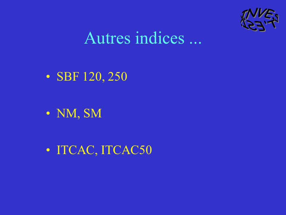 Autres indices... SBF 120, 250 NM, SM ITCAC, ITCAC50