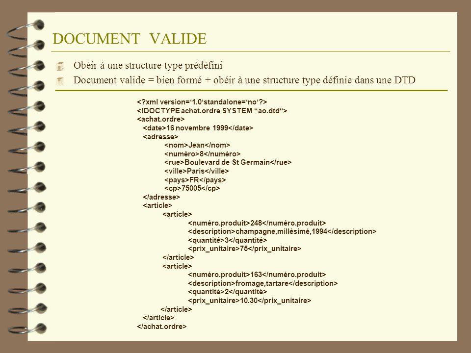 DTD : interne ou externe dun document 4 Les DTD sont une spécification de structure de document réutilisable 4 La composition dune DTD en répartissant les déclarations entre une section « interne » et une ou plusieurs sections « externes » 4 Les sections conditionnelles 4 Appel de la DTD dans le document XML DTD interne <!DOCTYPE exemple [ ] > test DTD externe test exemple.dtd