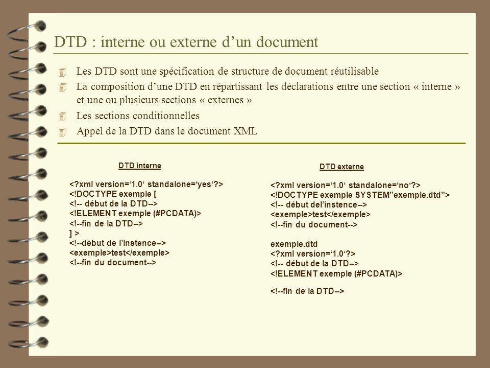 DTD : interne ou externe dun document 4 Les DTD sont une spécification de structure de document réutilisable 4 La composition dune DTD en répartissant