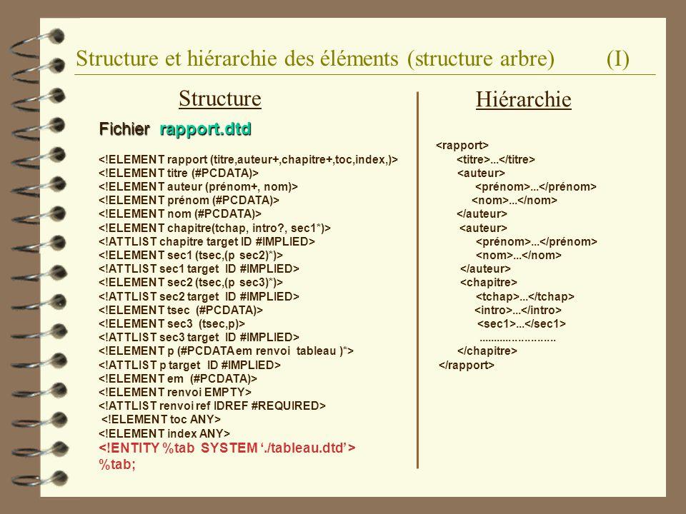 Fichier tableau.dtd Fihier mon_rapport.xml Test ………………… Structure et hiérarchie des éléments (structure arbre) (II)