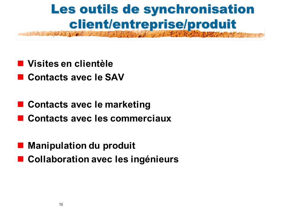 16 Les outils de synchronisation client/entreprise/produit nVisites en clientèle nContacts avec le SAV nContacts avec le marketing nContacts avec les