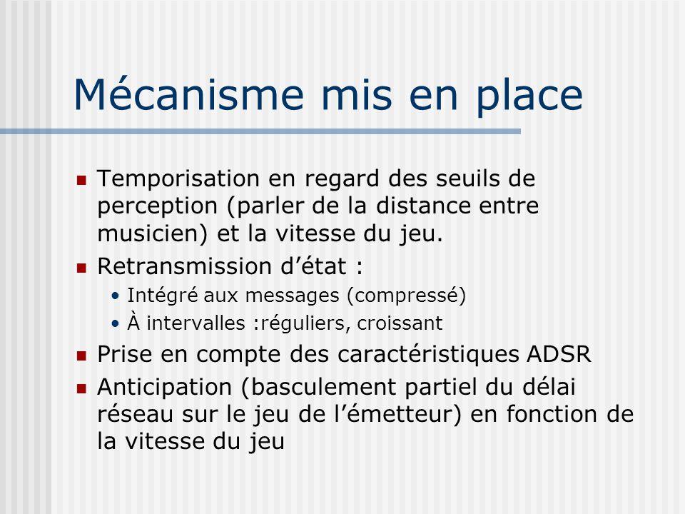 Mécanisme mis en place Temporisation en regard des seuils de perception (parler de la distance entre musicien) et la vitesse du jeu. Retransmission dé