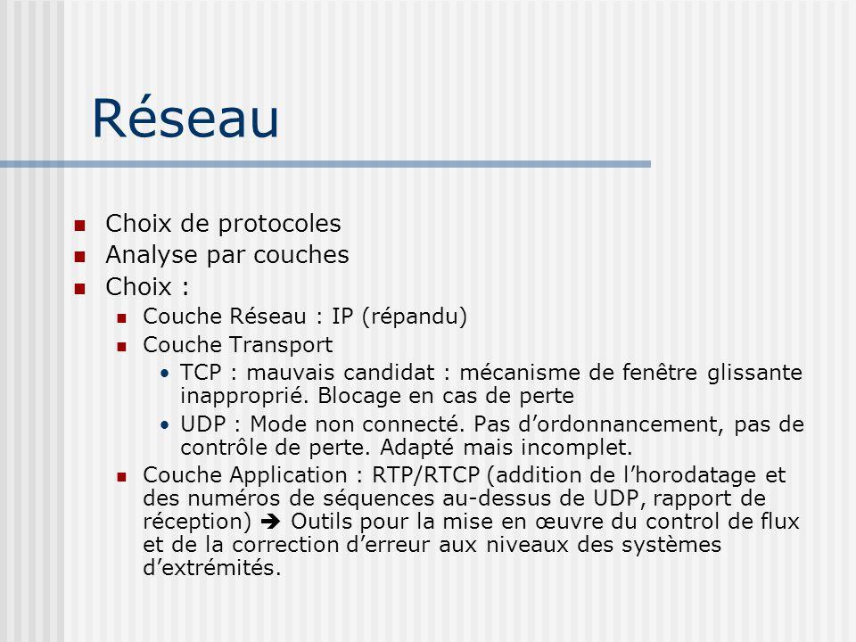 Réseau Choix de protocoles Analyse par couches Choix : Couche Réseau : IP (répandu) Couche Transport TCP : mauvais candidat : mécanisme de fenêtre gli