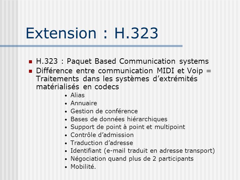 Extension : H.323 H.323 : Paquet Based Communication systems Différence entre communication MIDI et Voip = Traitements dans les systèmes dextrémités m