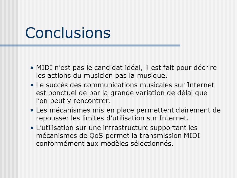 Conclusions MIDI nest pas le candidat idéal, il est fait pour décrire les actions du musicien pas la musique. Le succès des communications musicales s