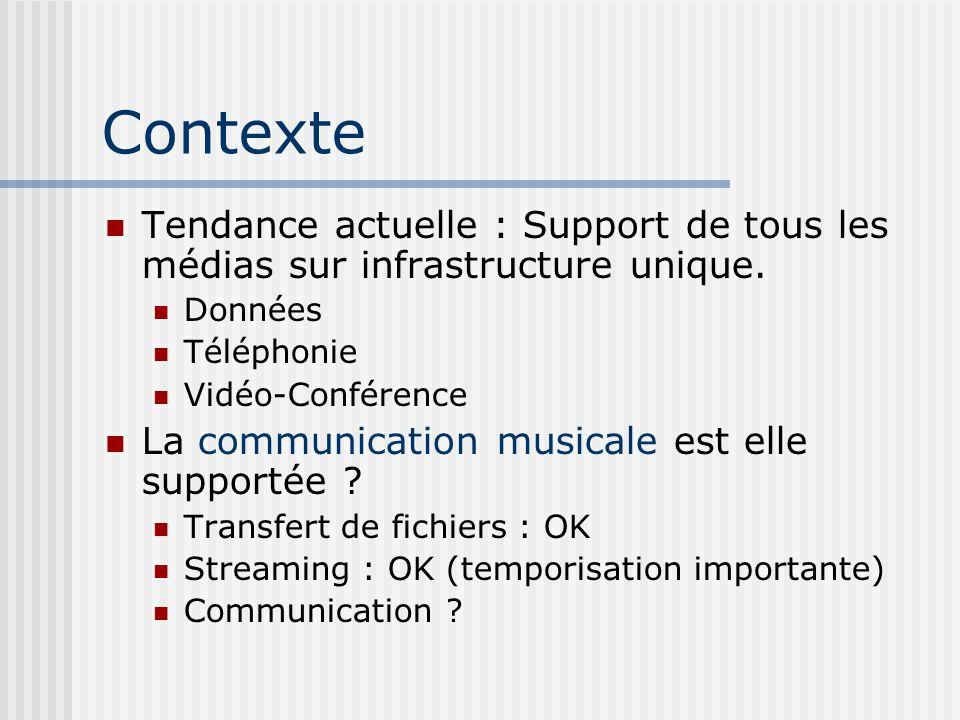 Contexte Tendance actuelle : Support de tous les médias sur infrastructure unique. Données Téléphonie Vidéo-Conférence La communication musicale est e