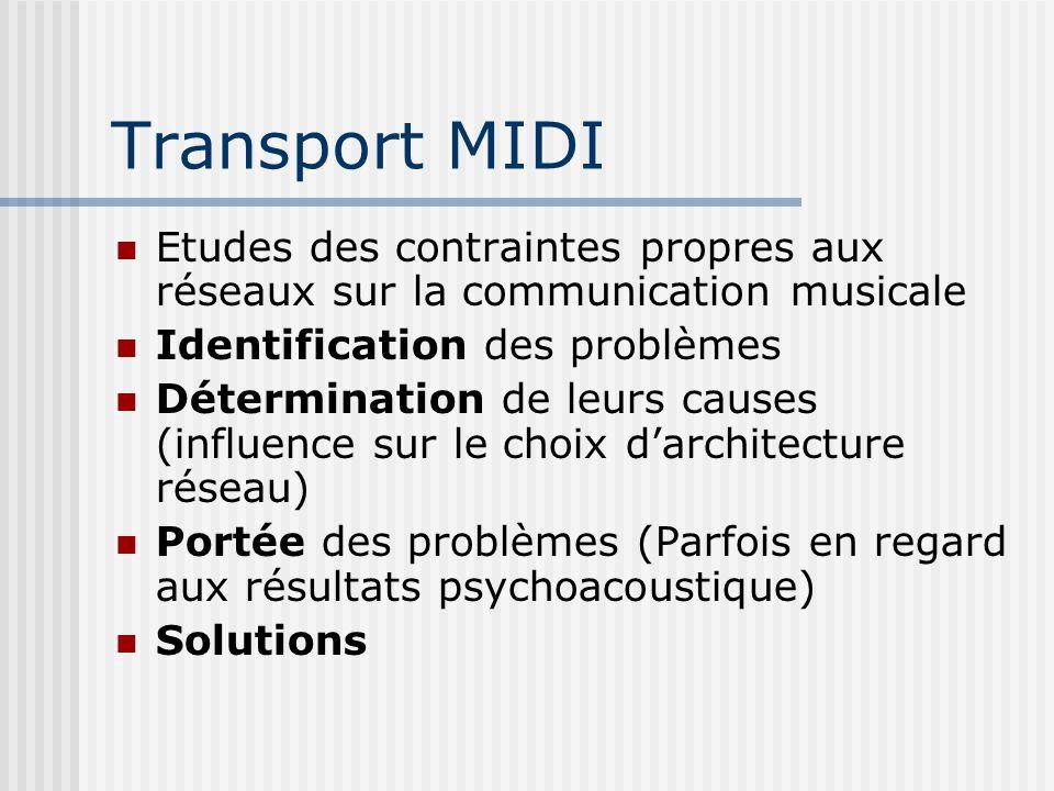 Transport MIDI Etudes des contraintes propres aux réseaux sur la communication musicale Identification des problèmes Détermination de leurs causes (in