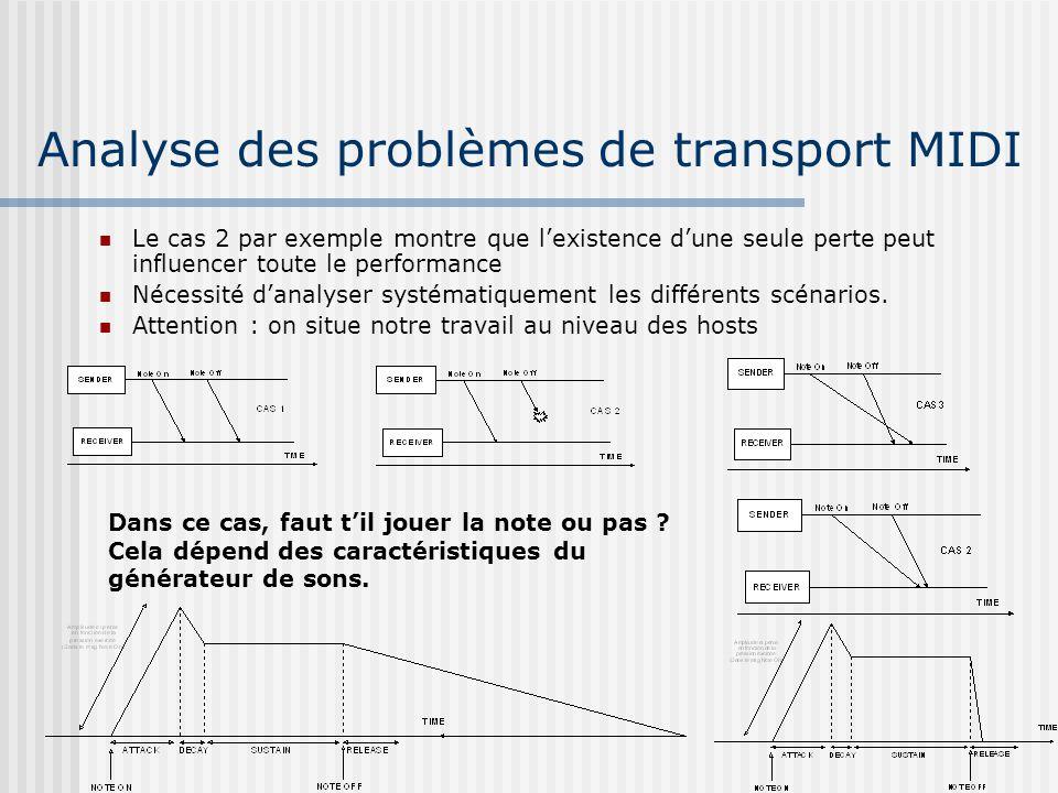 Analyse des problèmes de transport MIDI Le cas 2 par exemple montre que lexistence dune seule perte peut influencer toute le performance Nécessité dan