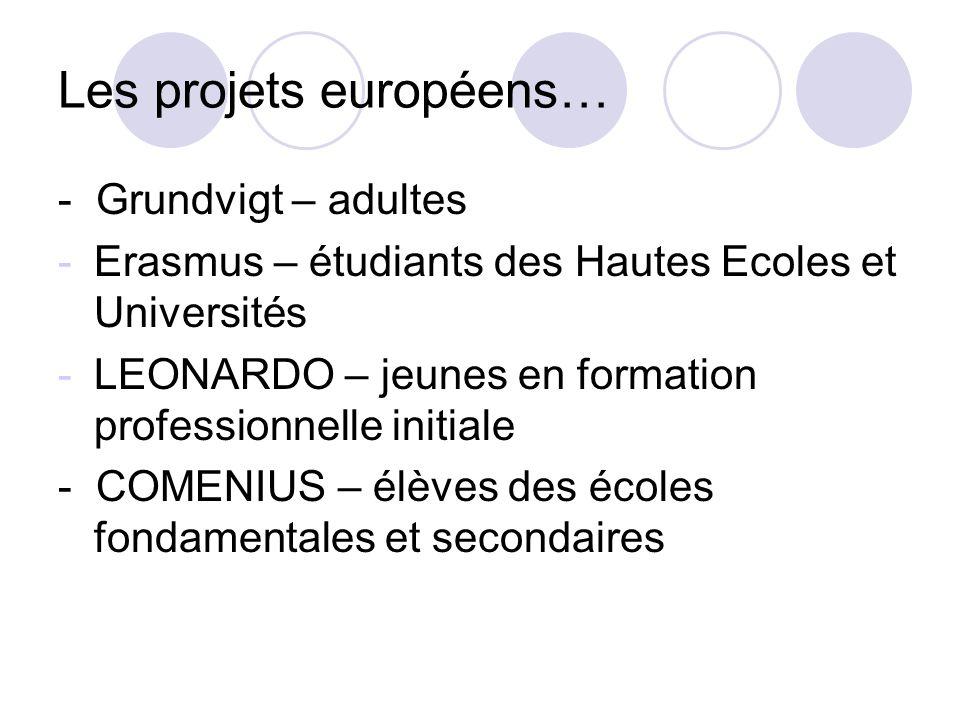 Les projets européens… - Grundvigt – adultes -Erasmus – étudiants des Hautes Ecoles et Universités -LEONARDO – jeunes en formation professionnelle initiale - COMENIUS – élèves des écoles fondamentales et secondaires