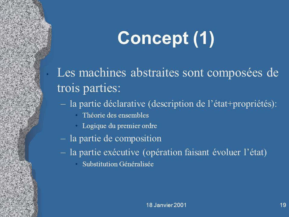 18 Janvier 200119 Concept (1) Les machines abstraites sont composées de trois parties: –la partie déclarative (description de létat+propriétés): Théor