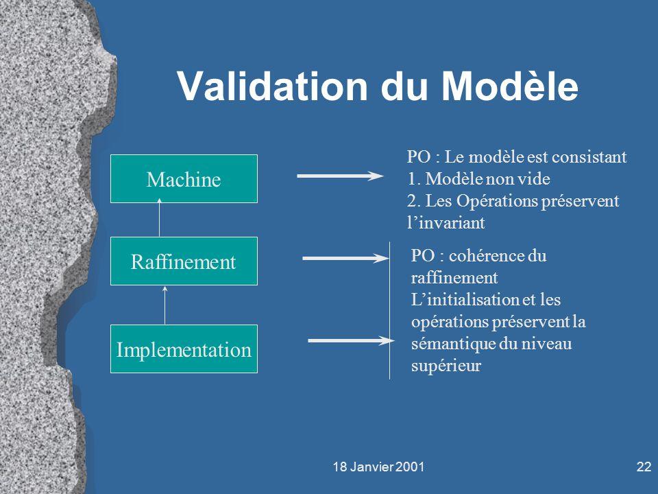 18 Janvier 200122 Validation du Modèle Machine Raffinement Implementation PO : Le modèle est consistant 1. Modèle non vide 2. Les Opérations préserven