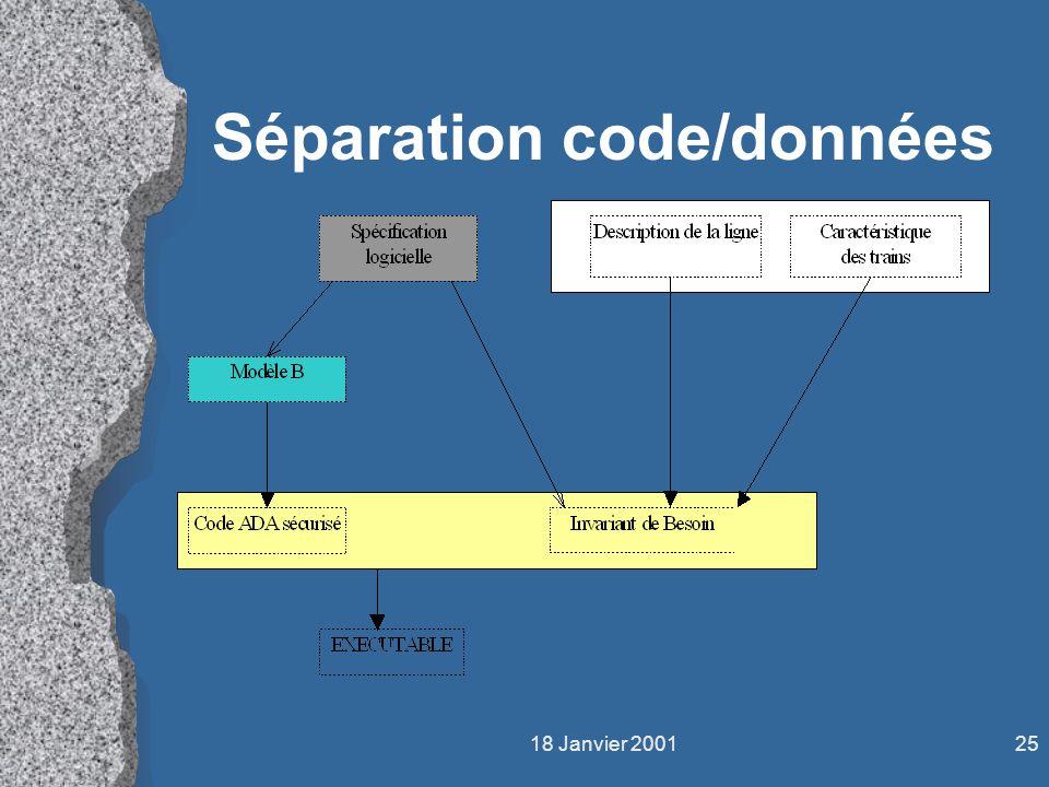 18 Janvier 200125 Séparation code/données