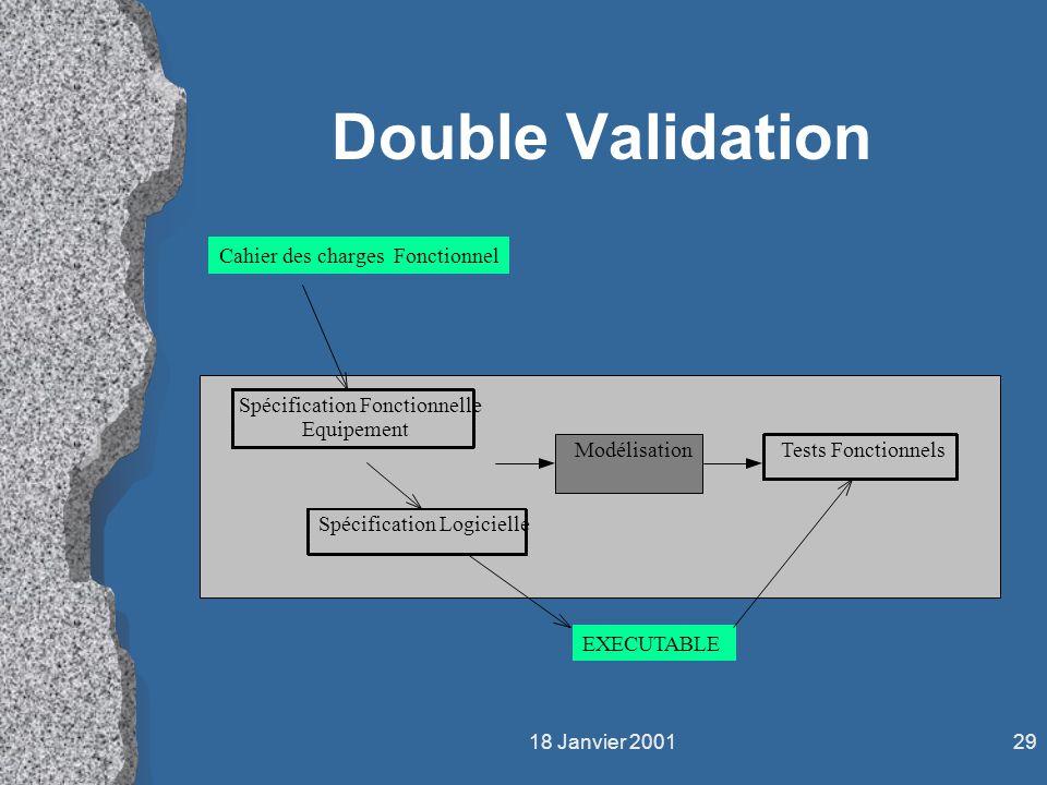 18 Janvier 200129 Double Validation Cahier des charges Fonctionnel Spécification Fonctionnelle Equipement Spécification Logicielle EXECUTABLE Tests Fo