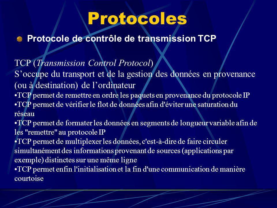 Protocoles Protocole de contrôle de transmission TCP TCP (Transmission Control Protocol) Soccupe du transport et de la gestion des données en provenan