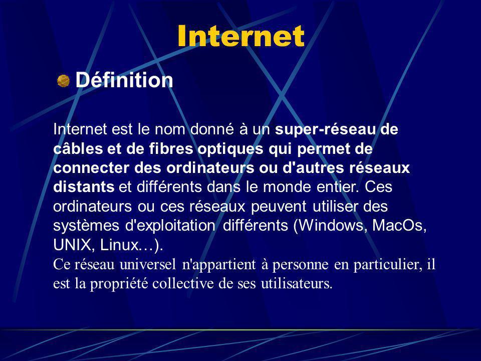 Internet Définition Internet est le nom donné à un super-réseau de câbles et de fibres optiques qui permet de connecter des ordinateurs ou d'autres ré
