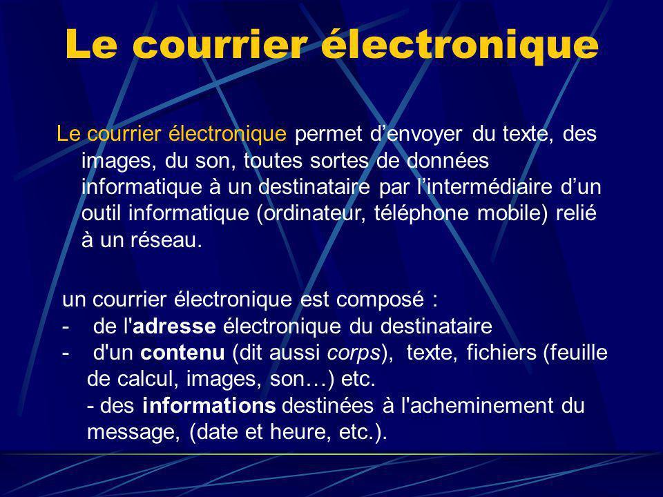 Le courrier électronique un courrier électronique est composé : - de l'adresse électronique du destinataire - d'un contenu (dit aussi corps), texte, f