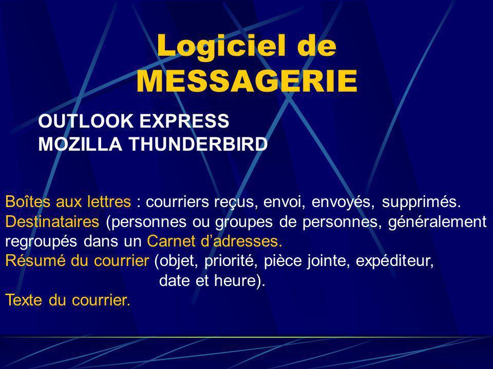 Logiciel de MESSAGERIE OUTLOOK EXPRESS MOZILLA THUNDERBIRD Boîtes aux lettres : courriers reçus, envoi, envoyés, supprimés. Destinataires (personnes o