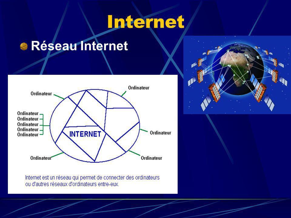 NAVIGATEUR Internet Explorer (v.6 ou v.7) Mozilla FireFox (v.2) Opéra Safari (Mac)