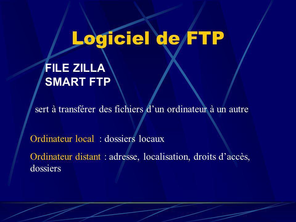 Logiciel de FTP FILE ZILLA SMART FTP Ordinateur local : dossiers locaux Ordinateur distant : adresse, localisation, droits daccès, dossiers sert à tra