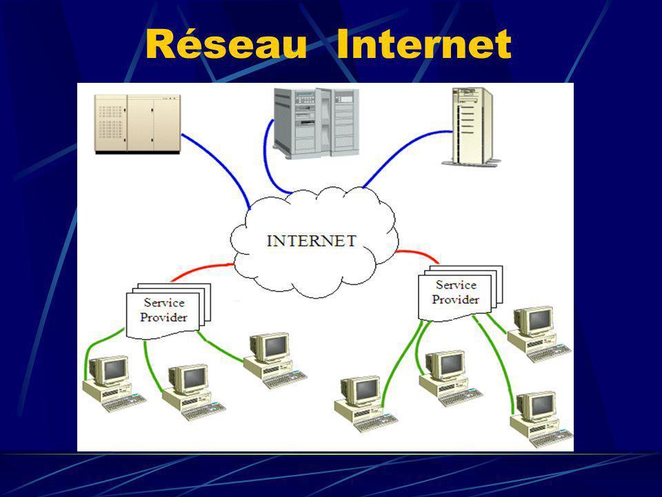 SITE INTERNET Ladresse du site internet http://www.inalco.fr est composée de: Protocole : http:// Nom de réseau : www Nom de domaine (avec préfixe.suffixe ): inalco.fr Le préfixe est le nom du site Le suffixe est le code pays ou organisation.