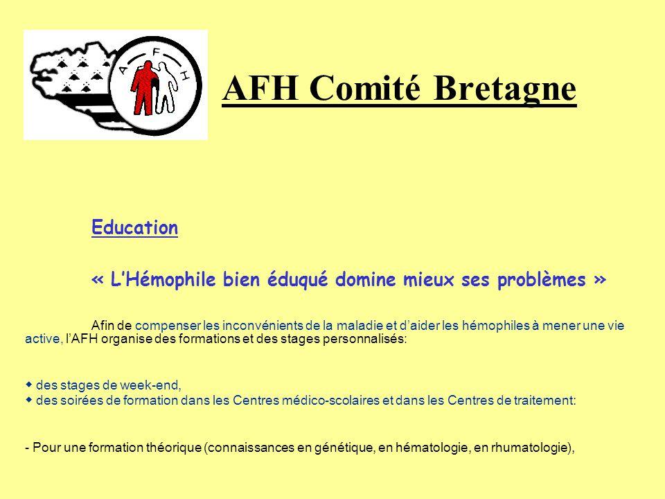 AFH Comité Bretagne Défense «Lhémophile adhérent à lAFH est un hémophile mieux défendu » La nomination de médecins coordonnateurs régionaux, chargés d
