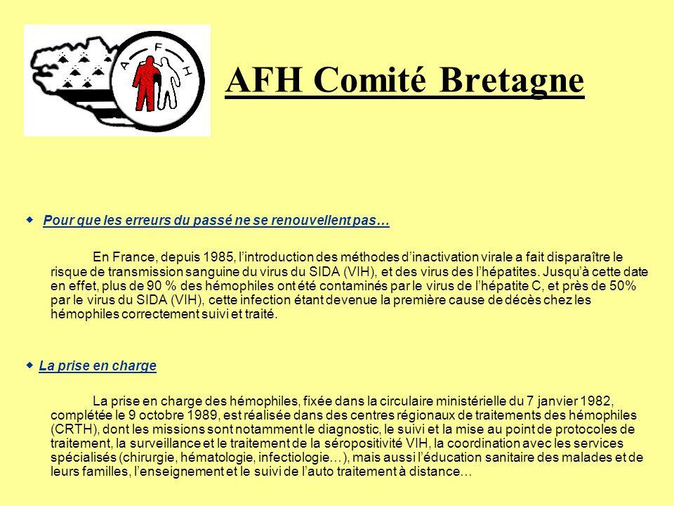 AFH Comité Bretagne Recherche une action continue et soutenue pour lamélioration des produits anti-hémophiliques (concentration, pureté, sécurité, génie génétique, mode dadministration).