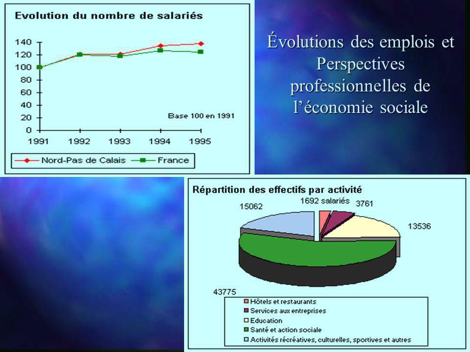 Léconomie sociale et solidaire en terme demploi Au niveau national : - C.A. : 3 000 milliards de francs - 1400 000 salariés Dans le Nord Pas de Calais