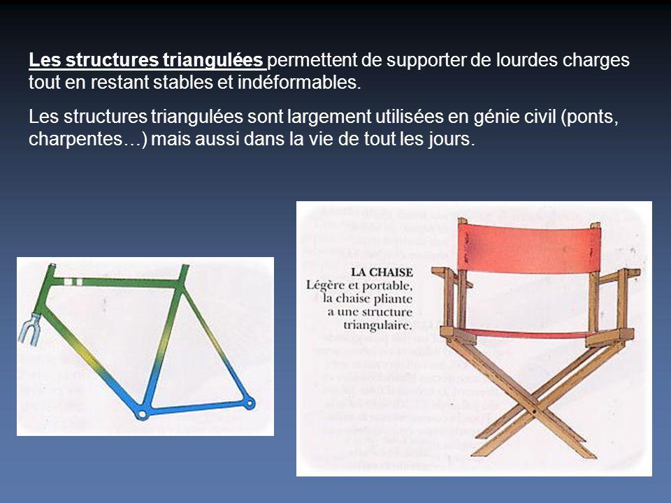 Les structures triangulées permettent de supporter de lourdes charges tout en restant stables et indéformables. Les structures triangulées sont largem