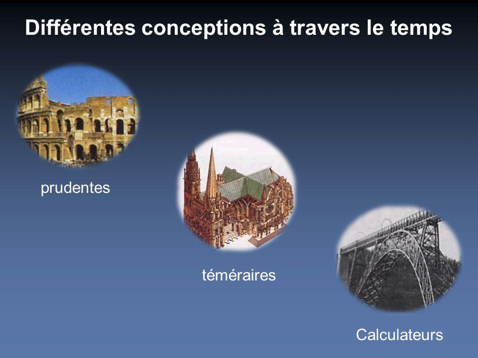 Différentes conceptions à travers le temps prudentes téméraires Calculateurs