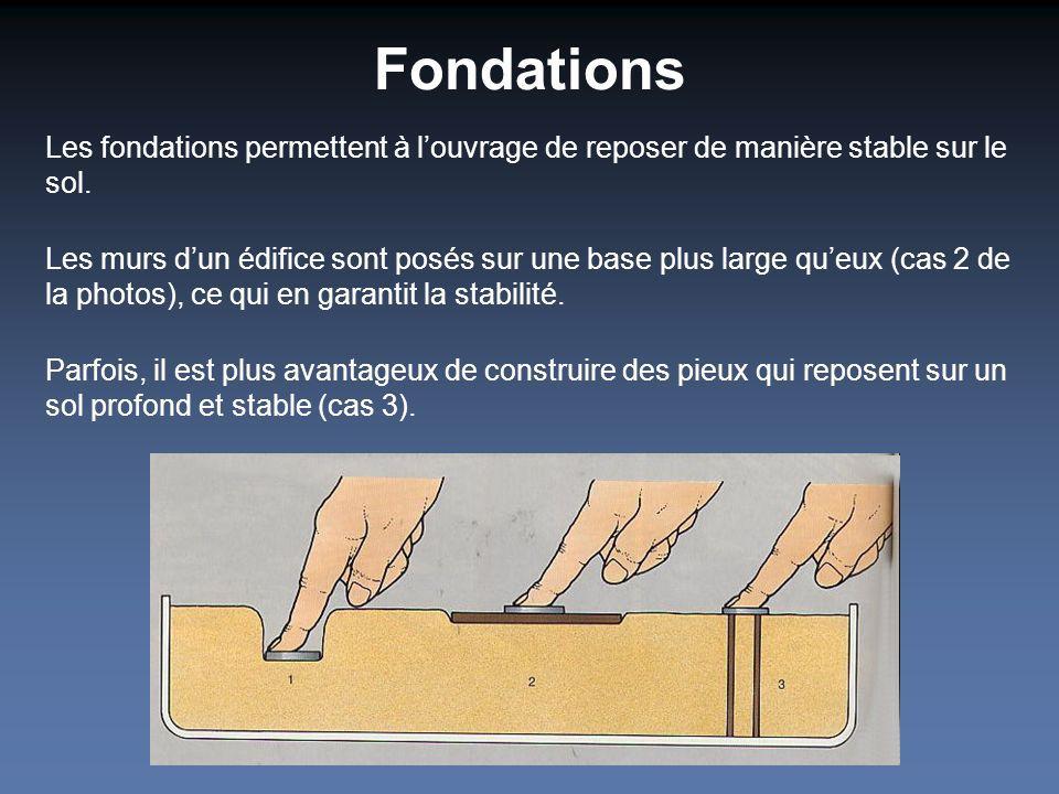 Fondations Les fondations permettent à louvrage de reposer de manière stable sur le sol. Les murs dun édifice sont posés sur une base plus large queux