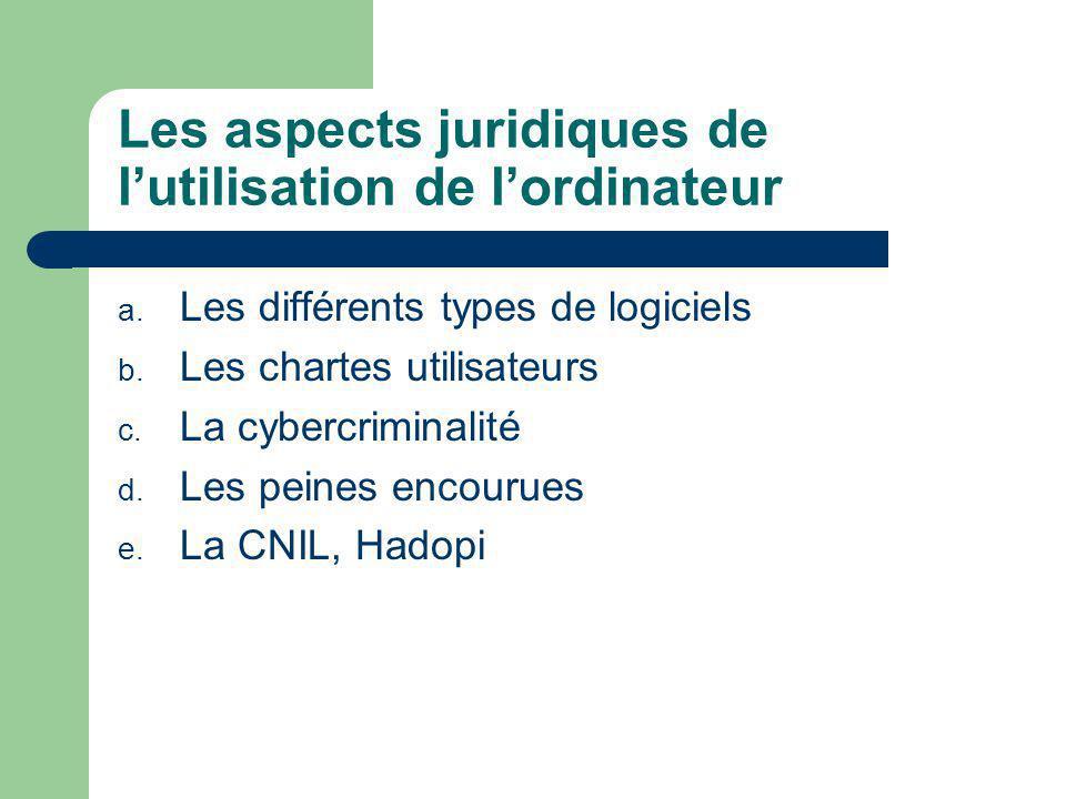 Les aspects juridiques de lutilisation de lordinateur a. Les différents types de logiciels b. Les chartes utilisateurs c. La cybercriminalité d. Les p