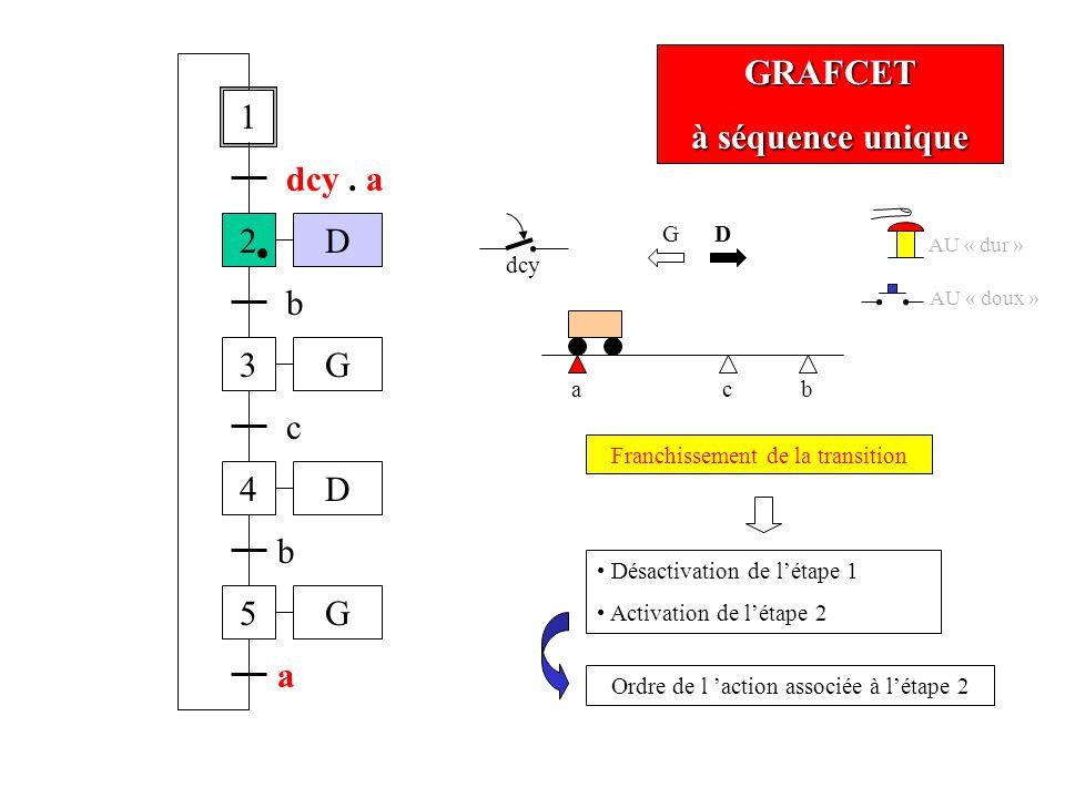 GRAFCET à séquence unique ab dcy 1 2 dcy.