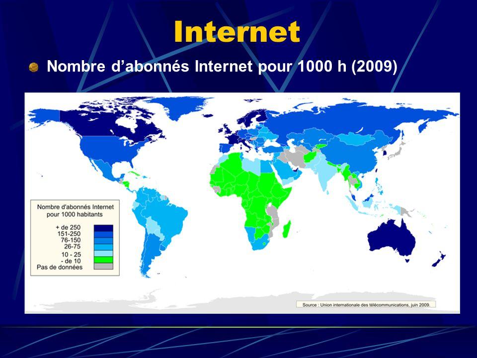 Internet Nombre dabonnés Internet pour 1000 h (2009)