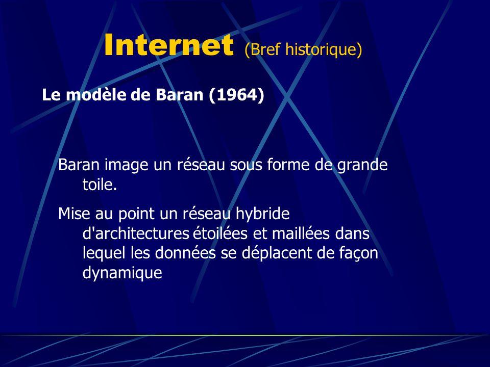 Internet (Bref historique) Le modèle de Baran (1964) Baran image un réseau sous forme de grande toile. Mise au point un réseau hybride d'architectures