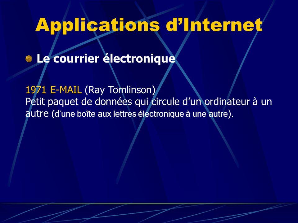 Applications dInternet WWW World Wide Web Tim Berners-Lee : système de navigation hypertexte 1990 protocole HTTP (Hyper Text Tranfer Protocol) langage HTML (HyperText Markup Language) permettant de naviguer à l aide de liens hypertextes, à travers les réseaux.