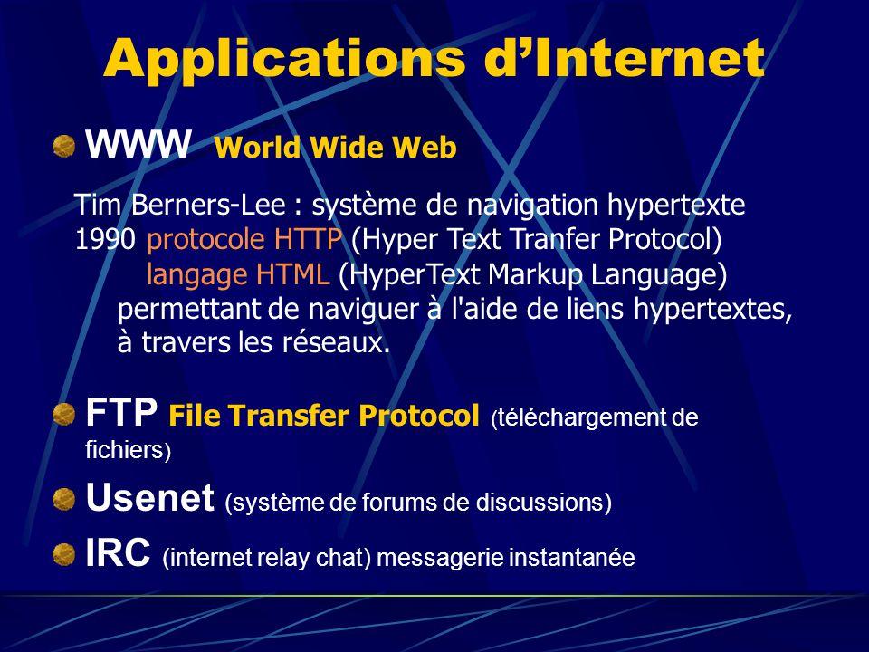 Applications dInternet WWW World Wide Web Tim Berners-Lee : système de navigation hypertexte 1990 protocole HTTP (Hyper Text Tranfer Protocol) langage