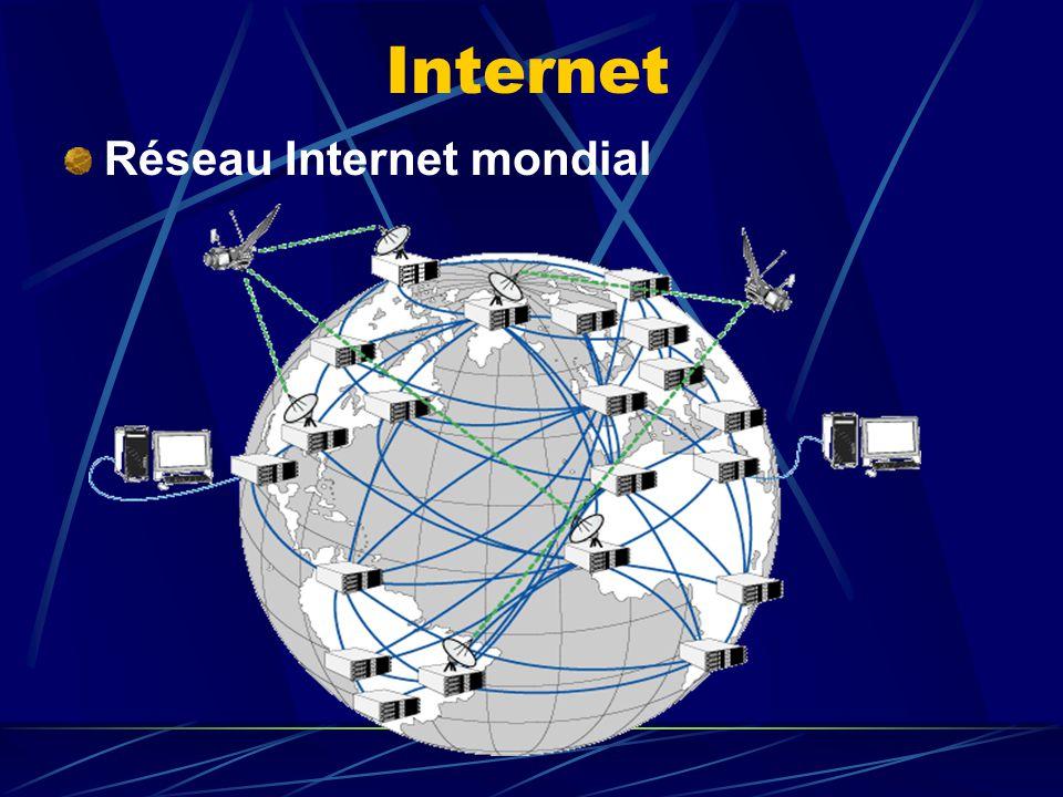 Internet Nombre dutilisateurs d Internet