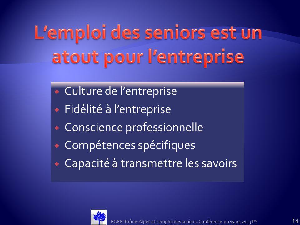 Culture de lentreprise Fidélité à lentreprise Conscience professionnelle Compétences spécifiques Capacité à transmettre les savoirs 14 EGEE Rhône-Alpe