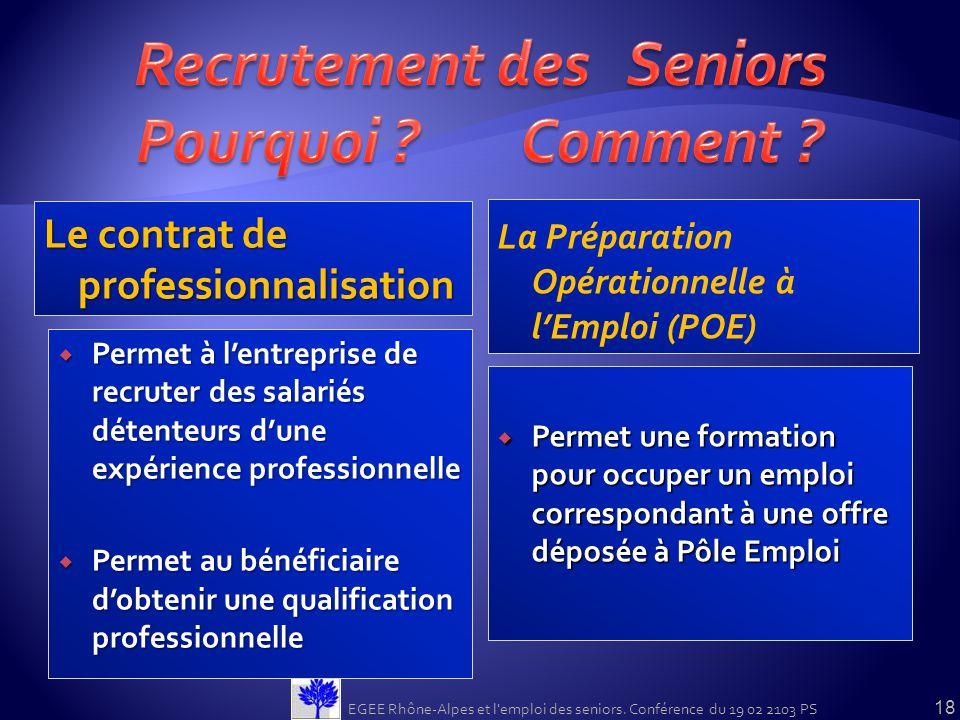 Le contrat de professionnalisation La Préparation Opérationnelle à lEmploi (POE) Permet à lentreprise de recruter des salariés détenteurs dune expérie