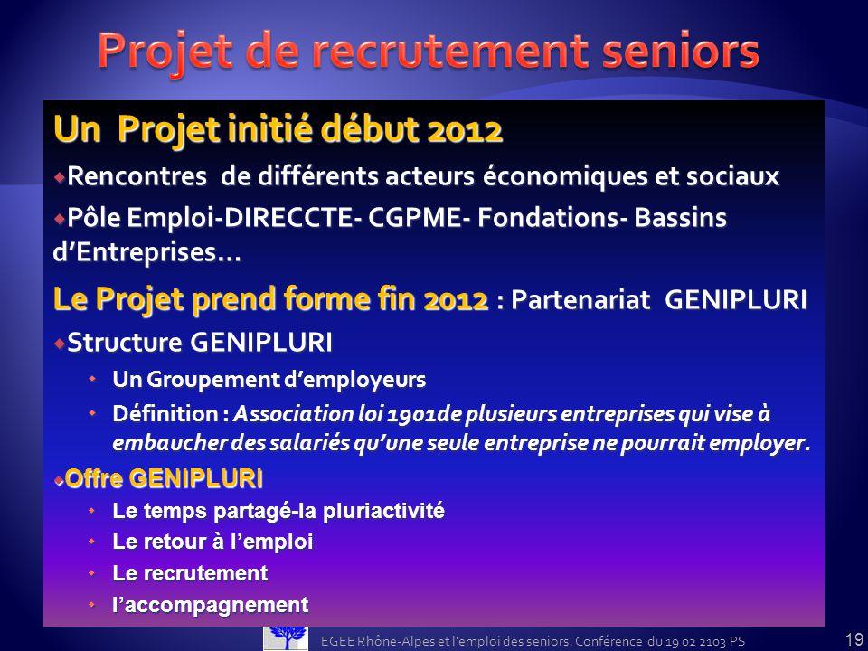 Un Projet initié début 2012 Rencontres de différents acteurs économiques et sociaux Rencontres de différents acteurs économiques et sociaux Pôle Emplo