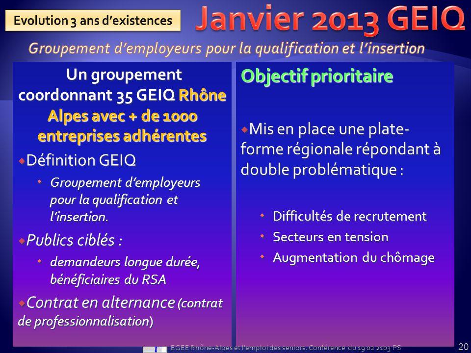 Un groupement coordonnant 35 GEIQ Rhône Alpes avec + de 1000 entreprises adhérentes Un groupement coordonnant 35 GEIQ Rhône Alpes avec + de 1000 entre
