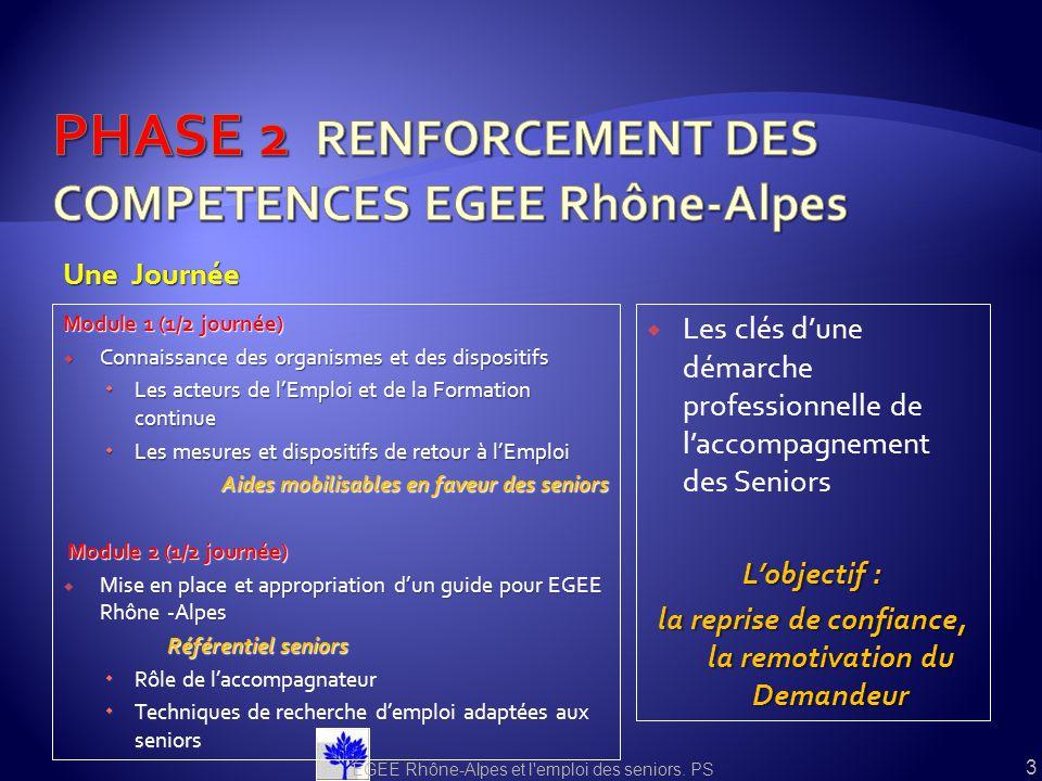 Culture de lentreprise Fidélité à lentreprise Conscience professionnelle Compétences spécifiques Capacité à transmettre les savoirs 14 EGEE Rhône-Alpes et l emploi des seniors.